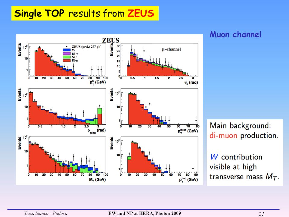 Luca Stanco - PadovaEW and NP at HERA, Photon 2009 21 Single TOP results from ZEUS Muon channel