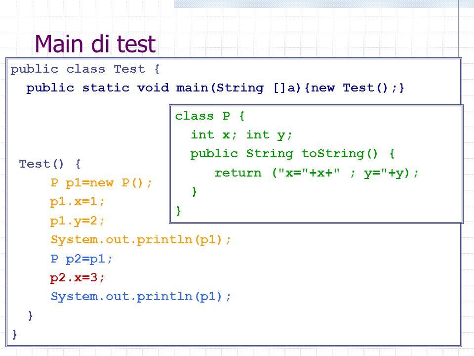 Main di test public class Test { public static void main(String []a){new Test();} Test() { P p1=new P(); p1.x=1; p1.y=2; System.out.println(p1); P p2=