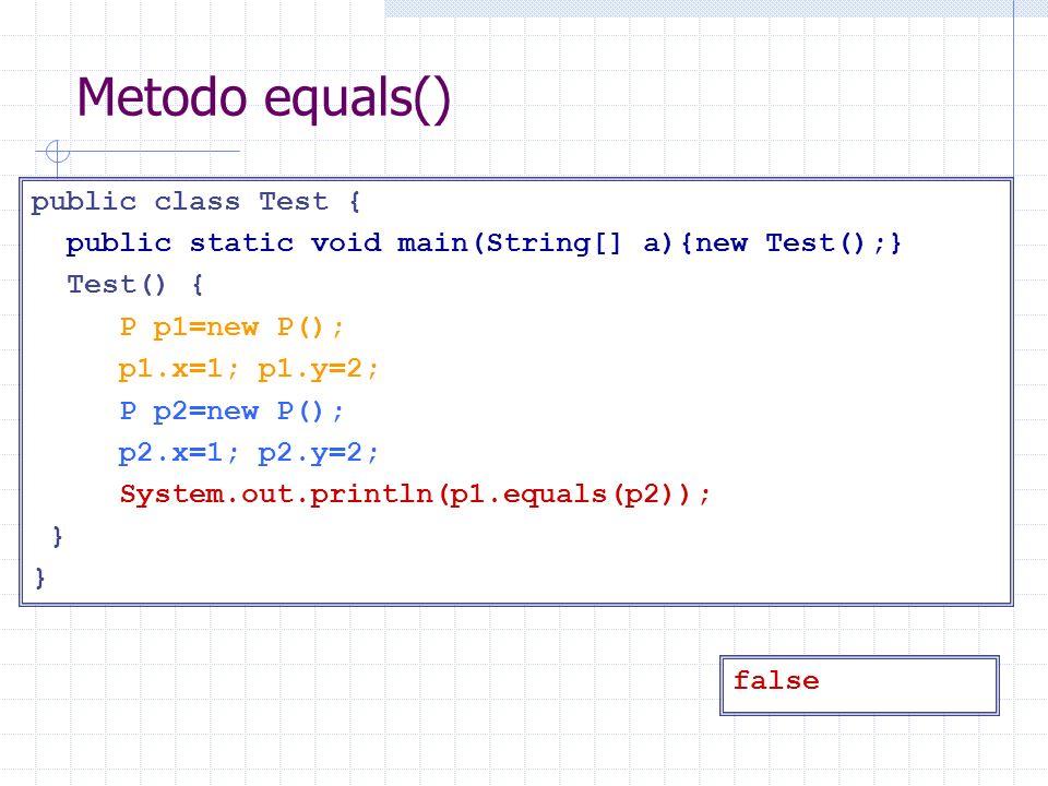 Metodo equals() public class Test { public static void main(String[] a){new Test();} Test() { P p1=new P(); p1.x=1; p1.y=2; P p2=new P(); p2.x=1; p2.y