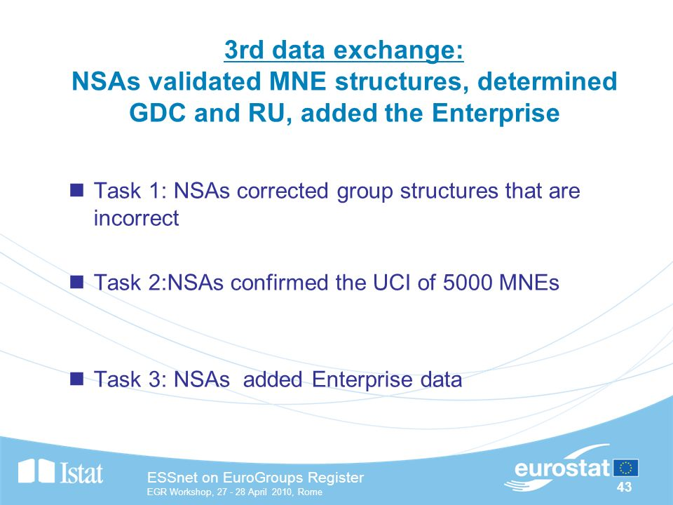43 ESSnet on EuroGroups Register EGR Workshop, April 2010, Rome 3rd data exchange: NSAs validated MNE structures, determined GDC and RU, added the Enterprise Task 1: NSAs corrected group structures that are incorrect Task 2:NSAs confirmed the UCI of 5000 MNEs Task 3: NSAs added Enterprise data