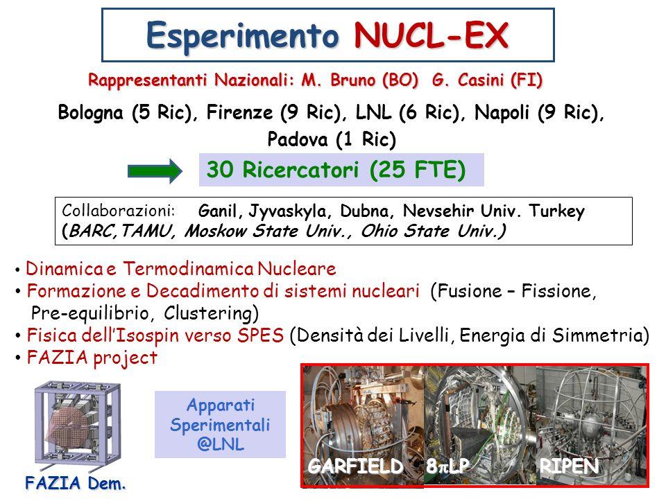 Esperimento NUCL-EX Bologna (5 Ric), Firenze (9 Ric), LNL (6 Ric), Napoli (9 Ric), Padova (1 Ric) 30 Ricercatori (25 FTE) Rappresentanti Nazionali: M.