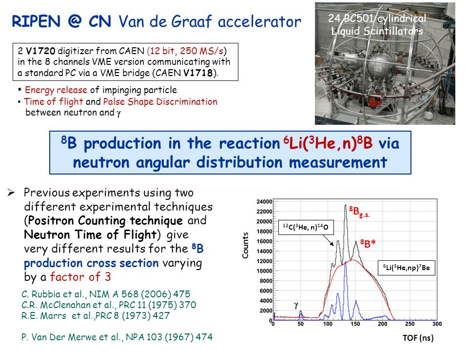 CN Van de Graaf accelerator 24 BC501 cylindrical Liquid Scintillators 2 V1720 digitizer from CAEN (12 bit, 250 MS/s) in the 8 channels VME version communicating with a standard PC via a VME bridge (CAEN V1718).
