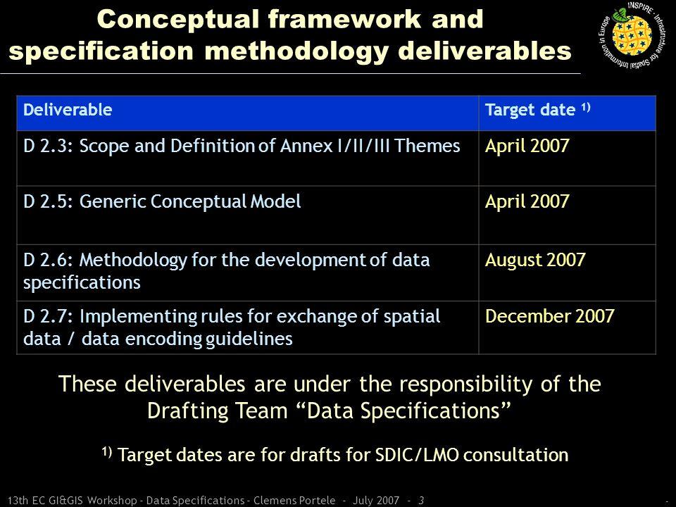 - 13th EC GI&GIS Workshop - Data Specifications - Clemens Portele - July 2007 - 3 Conceptual framework and specification methodology deliverables Deli
