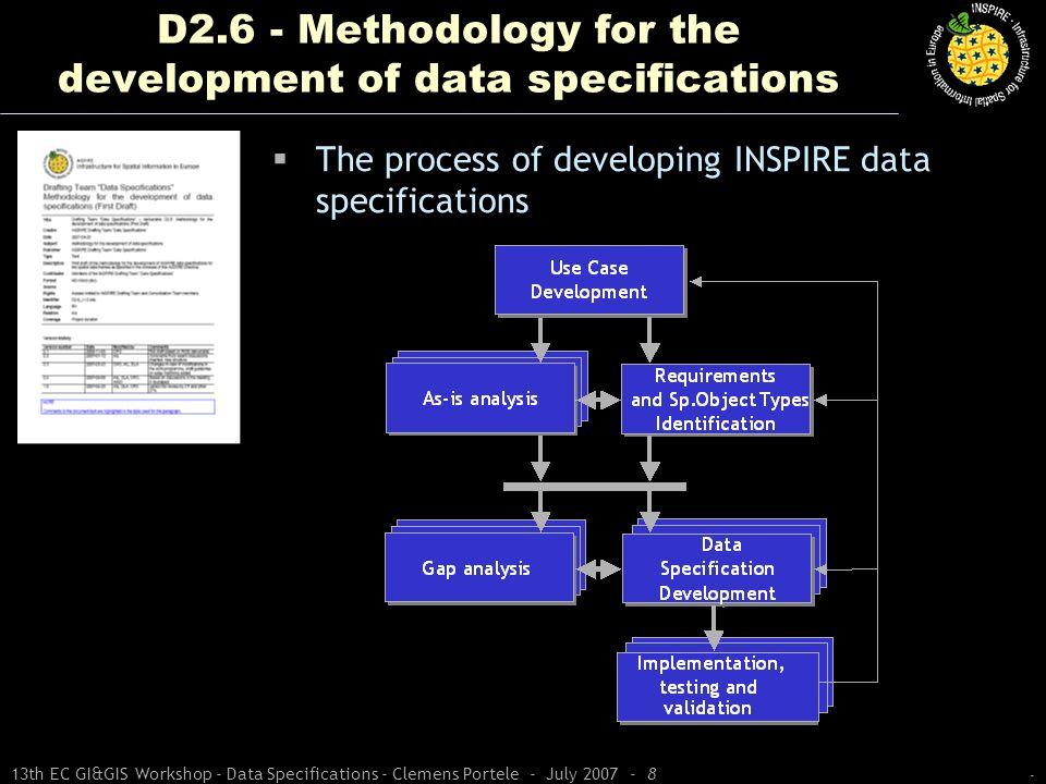 - 13th EC GI&GIS Workshop - Data Specifications - Clemens Portele - July 2007 - 8 D2.6 - Methodology for the development of data specifications The pr