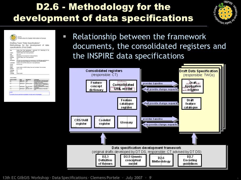 - 13th EC GI&GIS Workshop - Data Specifications - Clemens Portele - July 2007 - 9 D2.6 - Methodology for the development of data specifications Relati