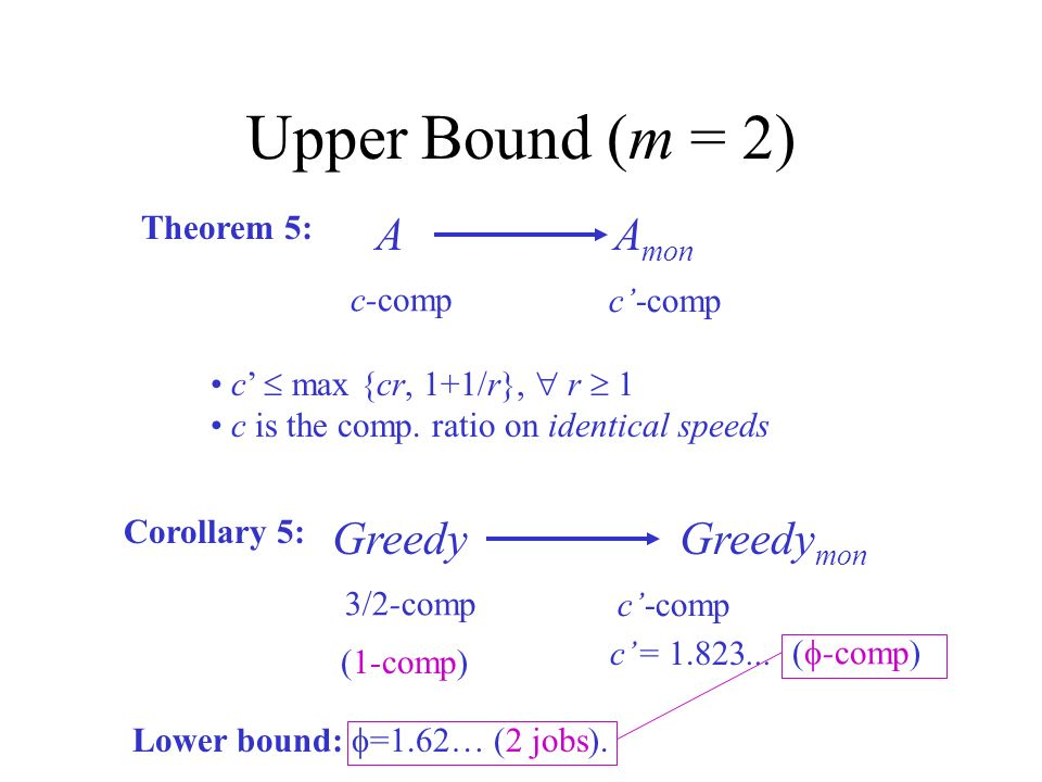 Upper Bound (m = 2) Theorem 5: A mon A c-comp c max {cr, 1+1/r}, r 1 c is the comp.