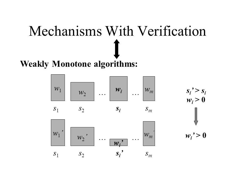 w1w1 w2w2 … wiwi … wmwm sisi s1s1 s2s2 smsm w 1 w 2 … w i … w m s i s1s1 s2s2 smsm w i > 0 s i > s i w i > 0 Weakly Monotone algorithms: Mechanisms With Verification