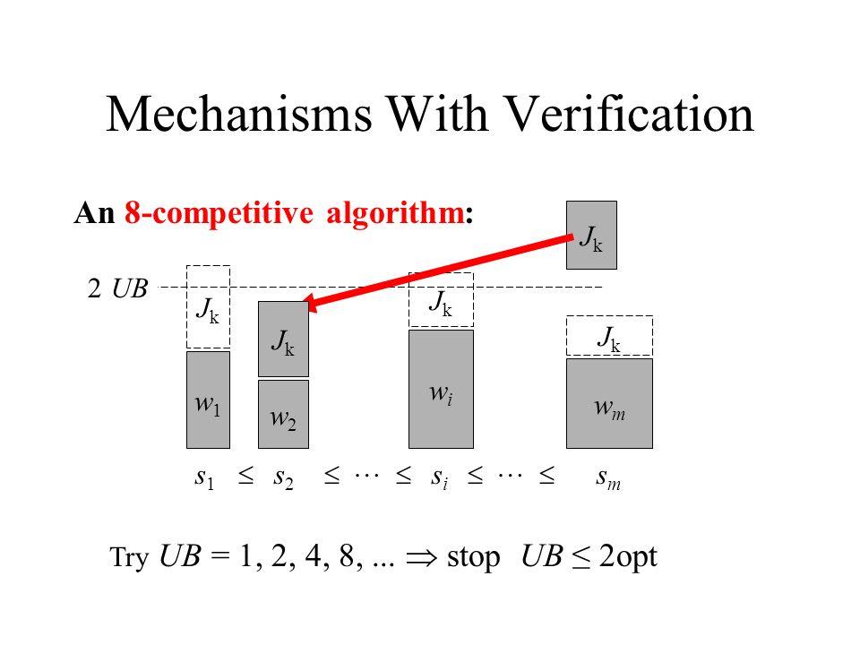 w1w1 w2w2 wiwi wmwm s i s1s1 s2s2 s m An 8-competitive algorithm: 2opt … … JkJk JkJk JkJk JkJk JkJk JkJk Try UB = 1, 2, 4, 8,... stop UB 2opt UB
