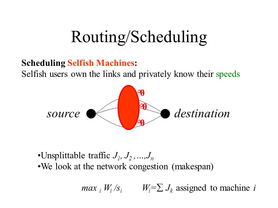 Routing/Scheduling Unsplittable traffic J 1, J 2,…,J n We look at the network congestion (makespan) sourcedestination Scheduling Selfish Machines: Selfish users own the links and privately know their speeds s1s1 smsm s2s2 0 0 0 W i = J k assigned to machine i max i W i /s i