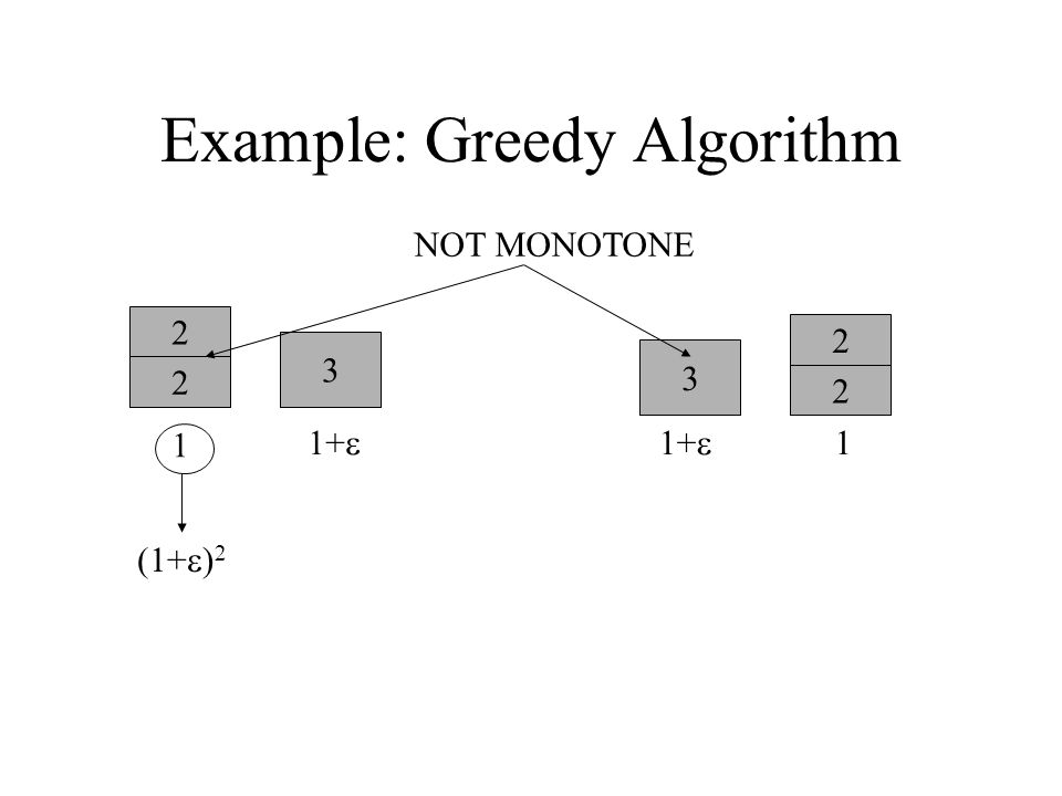 Example: Greedy Algorithm 1 1+ 2 2 (1+ ) 2 1+ 1 3 2 2 3 NOT MONOTONE