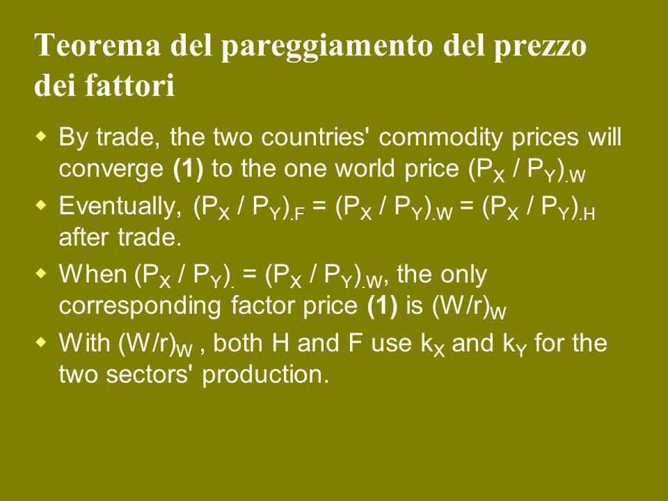 Teorema del pareggiamento del prezzo dei fattori By trade, the two countries' commodity prices will converge (1) to the one world price (P X / P Y ).W