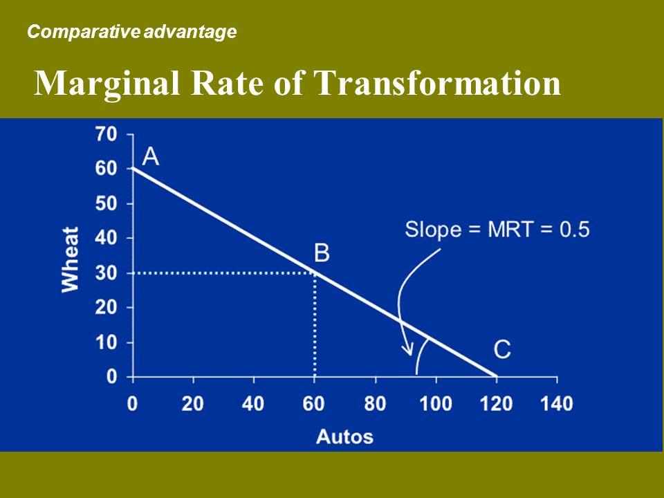 Marginal Rate of Transformation Comparative advantage