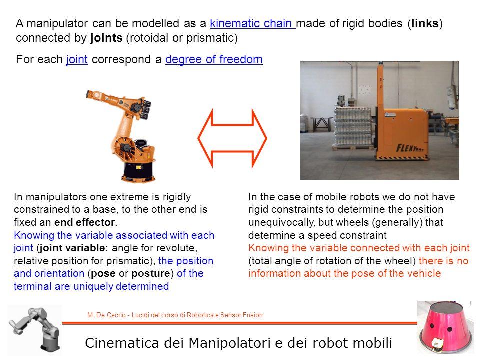 M. De Cecco - Lucidi del corso di Robotica e Sensor Fusion A manipulator can be modelled as a kinematic chain made of rigid bodies (links) connected b