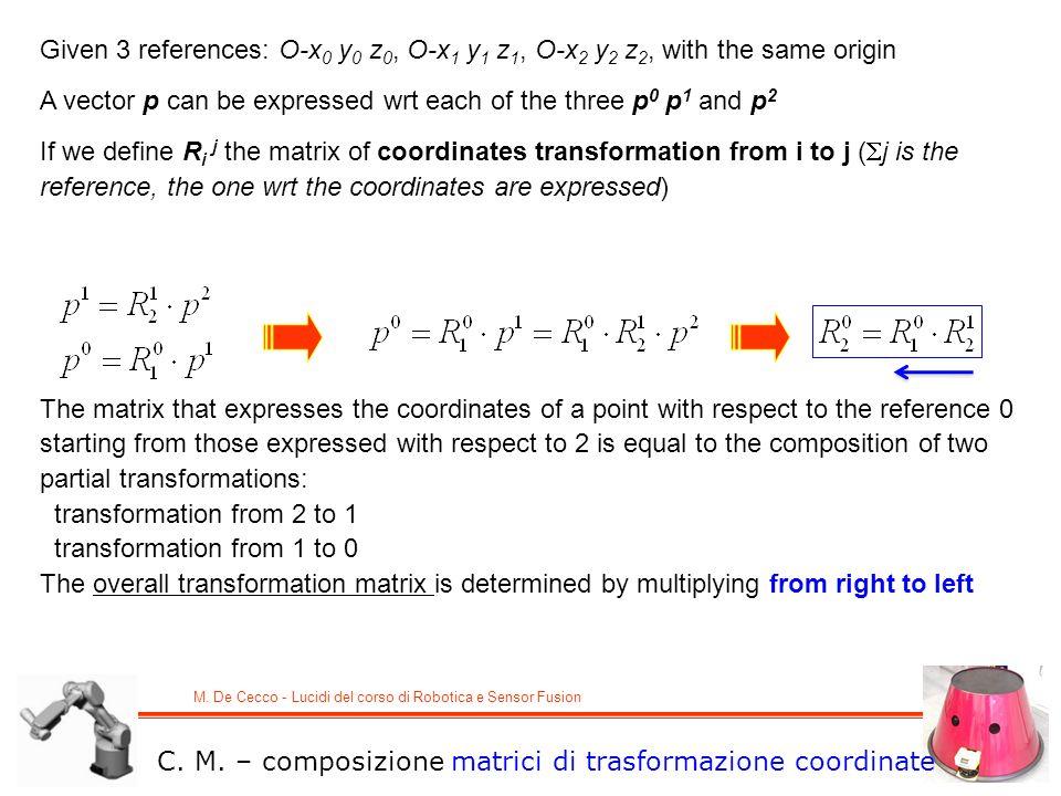 M. De Cecco - Lucidi del corso di Robotica e Sensor Fusion C. M. – composizione matrici di trasformazione coordinate Given 3 references: O-x 0 y 0 z 0