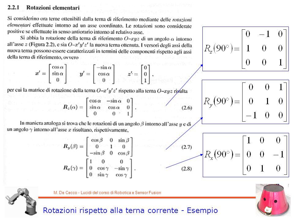 M. De Cecco - Lucidi del corso di Robotica e Sensor Fusion Rotazioni rispetto alla terna corrente - Esempio