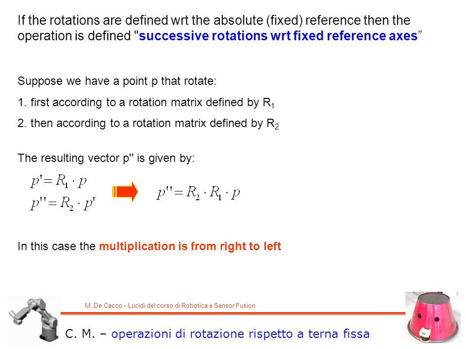 M. De Cecco - Lucidi del corso di Robotica e Sensor Fusion C. M. – operazioni di rotazione rispetto a terna fissa In this case the multiplication is f