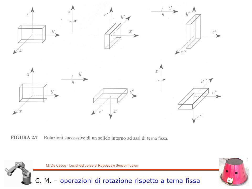 M. De Cecco - Lucidi del corso di Robotica e Sensor Fusion C. M. – operazioni di rotazione rispetto a terna fissa