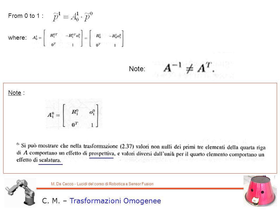 M. De Cecco - Lucidi del corso di Robotica e Sensor Fusion C. M. – Trasformazioni Omogenee From 0 to 1 : where: Note :