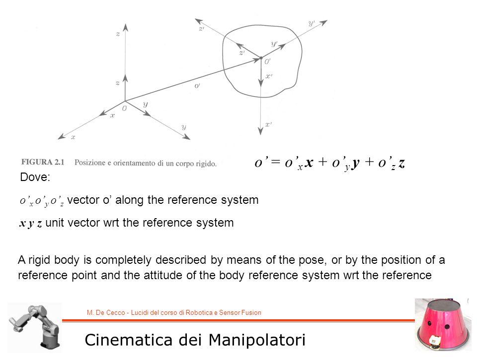 M. De Cecco - Lucidi del corso di Robotica e Sensor Fusion Cinematica dei Manipolatori A rigid body is completely described by means of the pose, or b