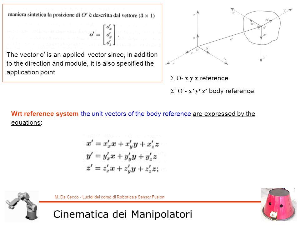 M. De Cecco - Lucidi del corso di Robotica e Sensor Fusion Cinematica dei Manipolatori The vector o is an applied vector since, in addition to the dir