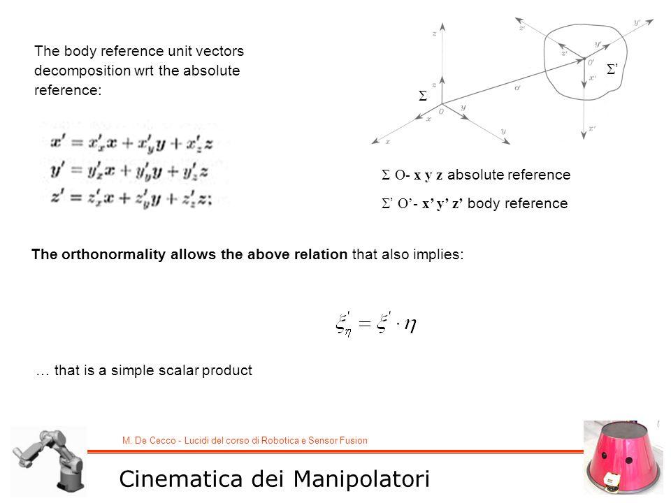 M. De Cecco - Lucidi del corso di Robotica e Sensor Fusion Cinematica dei Manipolatori O- x y z absolute reference O- x y z body reference The orthono