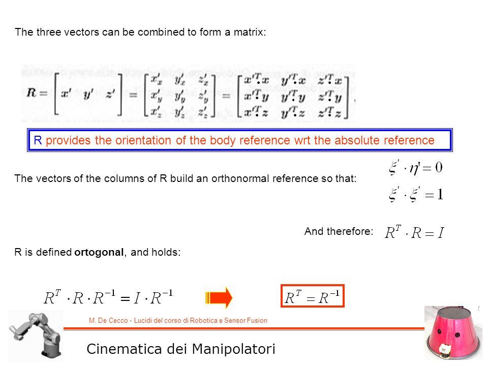 M. De Cecco - Lucidi del corso di Robotica e Sensor Fusion Cinematica dei Manipolatori The three vectors can be combined to form a matrix: And therefo