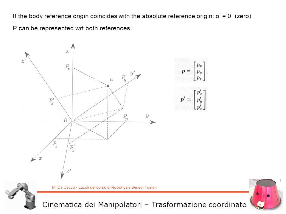 M. De Cecco - Lucidi del corso di Robotica e Sensor Fusion Cinematica dei Manipolatori – Trasformazione coordinate If the body reference origin coinci
