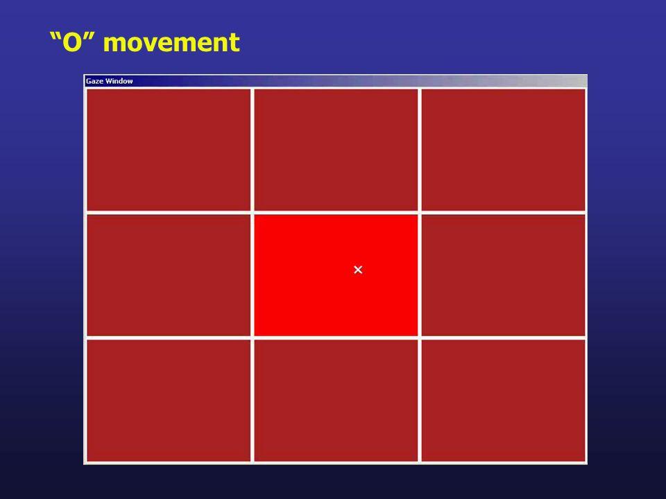 O movement