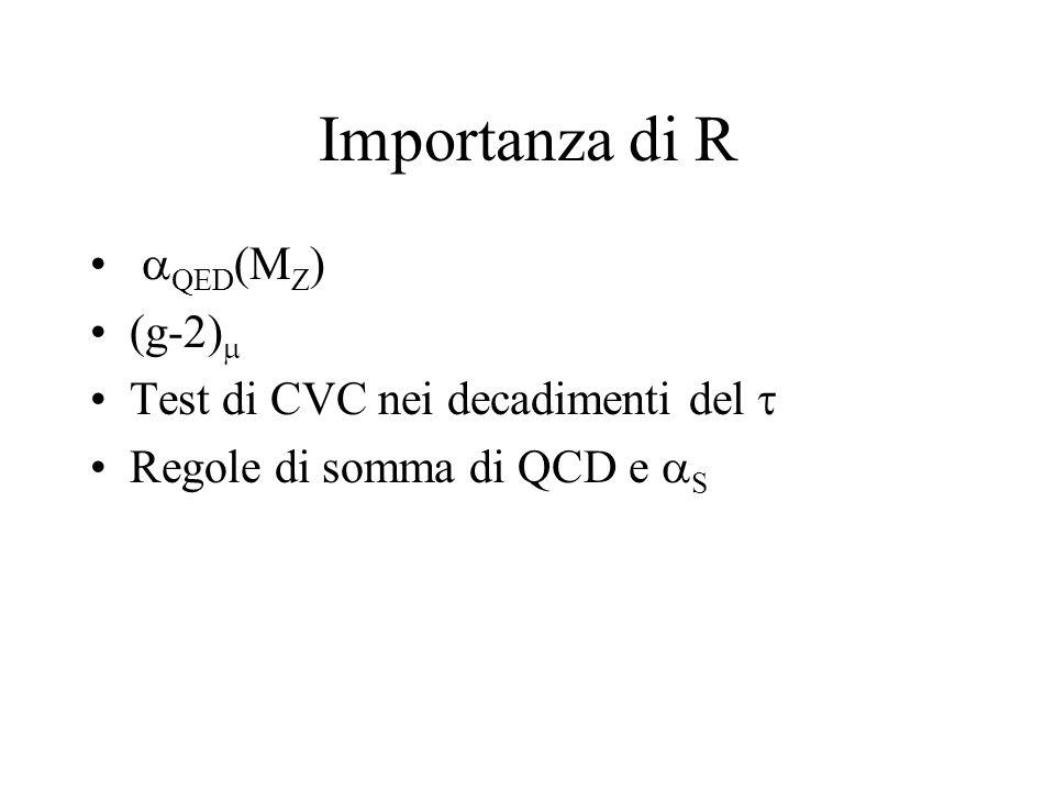 Importanza di R QED (M Z ) (g-2) Test di CVC nei decadimenti del Regole di somma di QCD e S