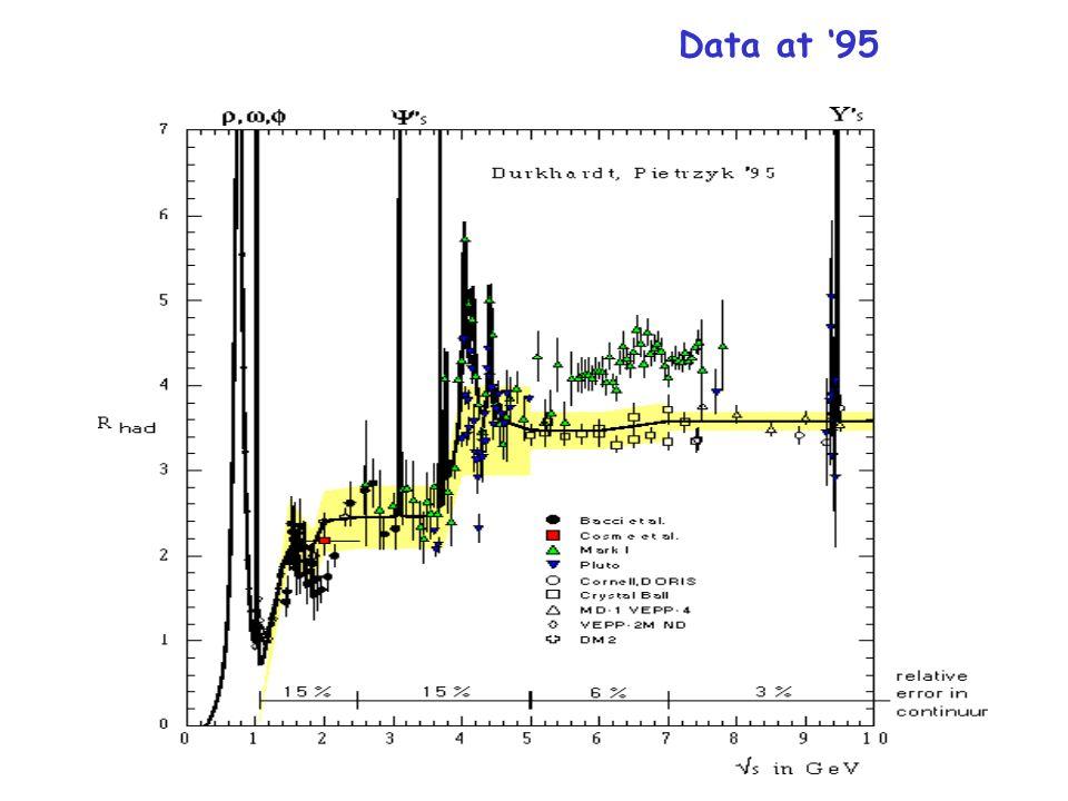 Data at 95