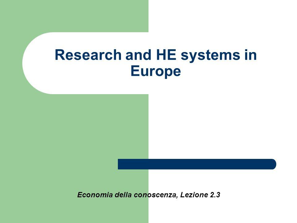 Research and HE systems in Europe Economia della conoscenza, Lezione 2.3