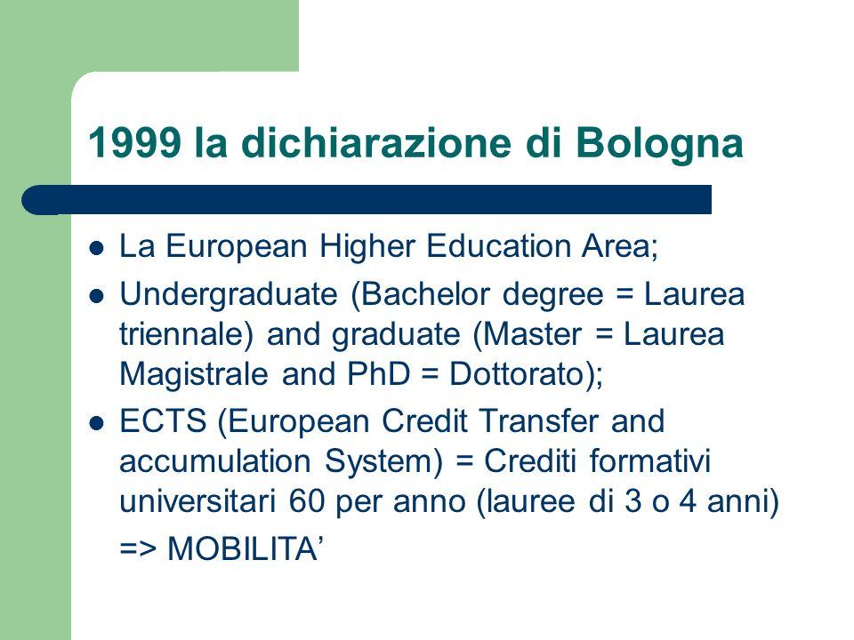 1999 la dichiarazione di Bologna La European Higher Education Area; Undergraduate (Bachelor degree = Laurea triennale) and graduate (Master = Laurea Magistrale and PhD = Dottorato); ECTS (European Credit Transfer and accumulation System) = Crediti formativi universitari 60 per anno (lauree di 3 o 4 anni) => MOBILITA