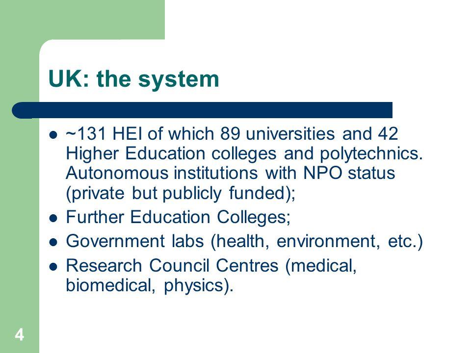 Public research in Europe