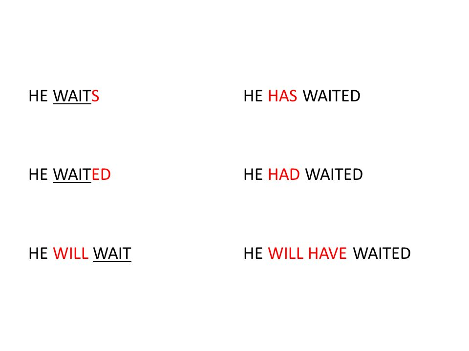 HE WAITS HE WAITED HE WILL WAIT HE HAS WAITED HE HAD WAITED HE WILL HAVE WAITED