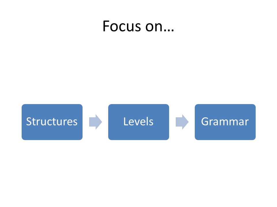 Focus on… StructuresLevelsGrammar