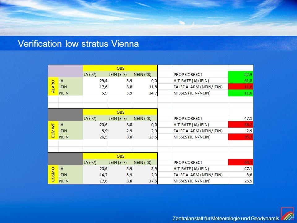 Zentralanstalt für Meteorologie und Geodynamik Verification low stratus Vienna