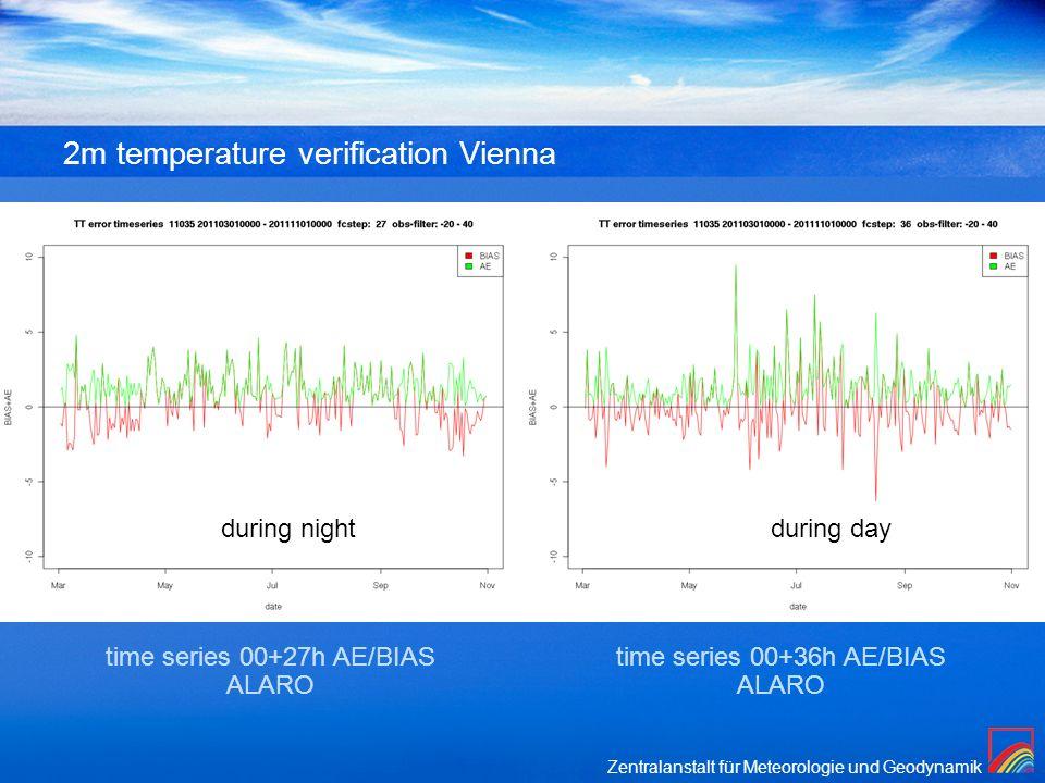 Zentralanstalt für Meteorologie und Geodynamik 2m temperature verification Vienna time series 00+27h AE/BIAS ALARO time series 00+36h AE/BIAS ALARO du