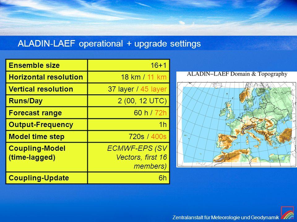 Zentralanstalt für Meteorologie und Geodynamik ALADIN-LAEF operational + upgrade settings Ensemble size16+1 Horizontal resolution18 km / 11 km Vertica