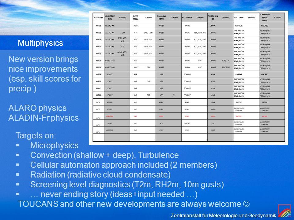 Zentralanstalt für Meteorologie und Geodynamik Multiphysics Targets on: Microphysics Convection (shallow + deep), Turbulence Cellular automaton approa