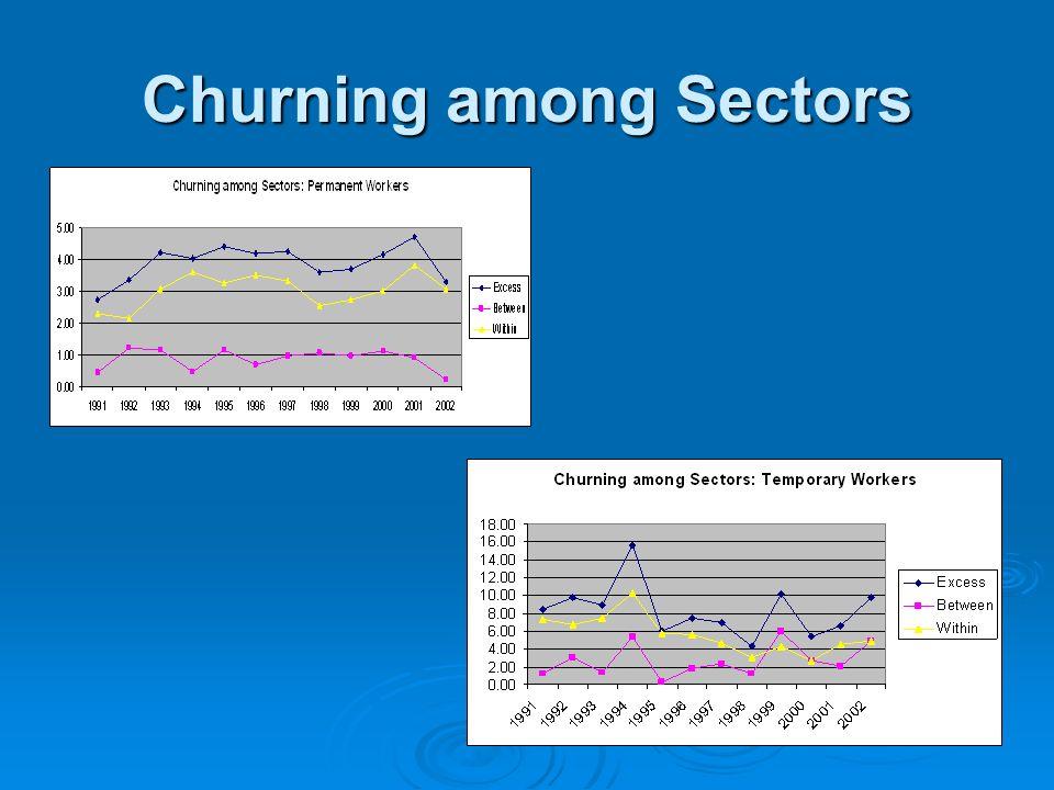 Churning among Sectors