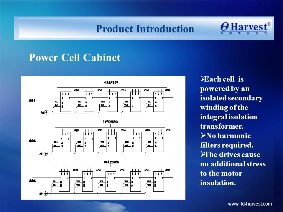 www. ld-harvest.com Power Cell Cabinet Each cell is powered by an isolated secondary winding of the integral isolation transformer. No harmonic filter