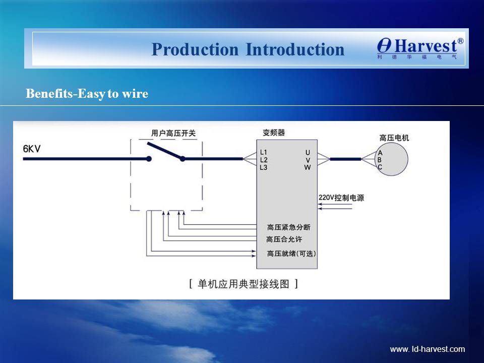www. ld-harvest.com Production Introduction Benefits-Easy to wire