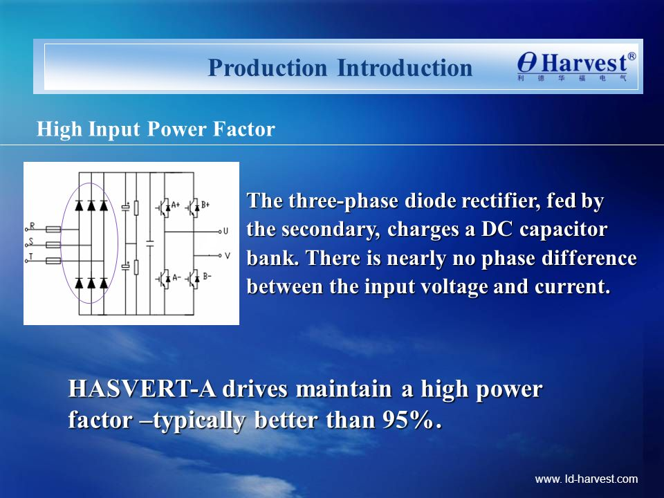 www. ld-harvest.com Production Introduction High Input Power Factor HASVERT-A drives maintain a high power factor –typically better than 95%. The thre