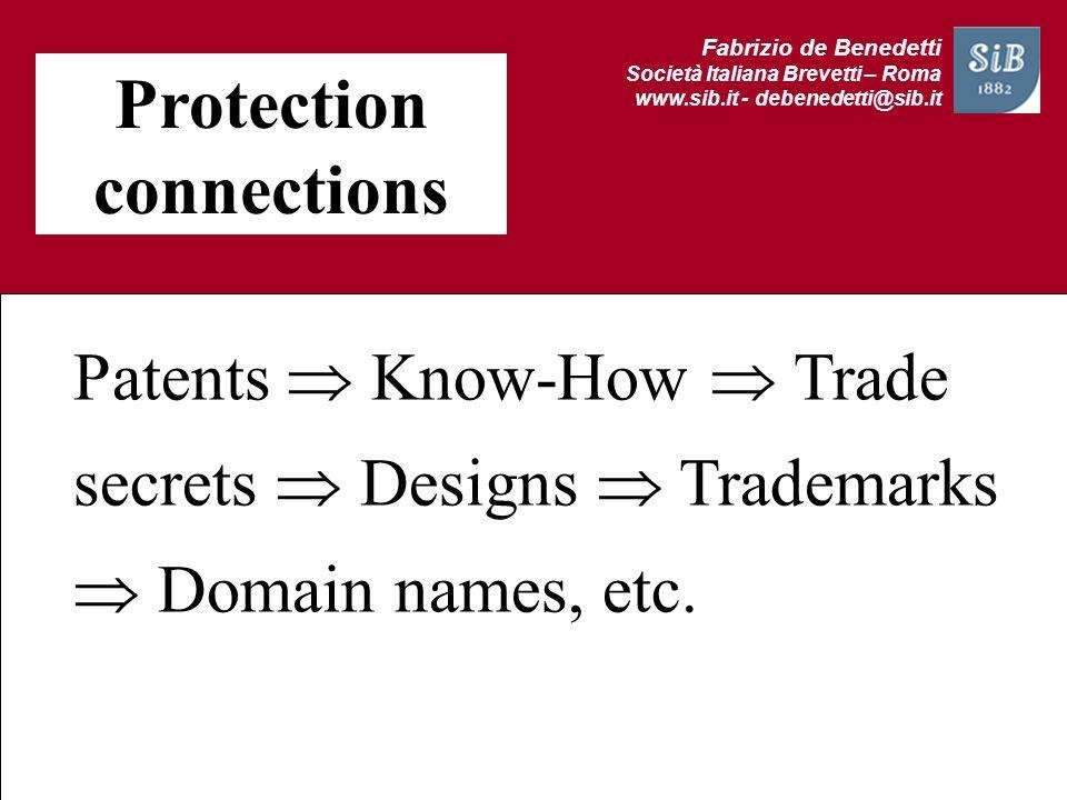 Fabrizio de Benedetti Società Italiana Brevetti – Roma www.sib.it - debenedetti@sib.it Protection connections Patents Know-How Trade secrets Designs T