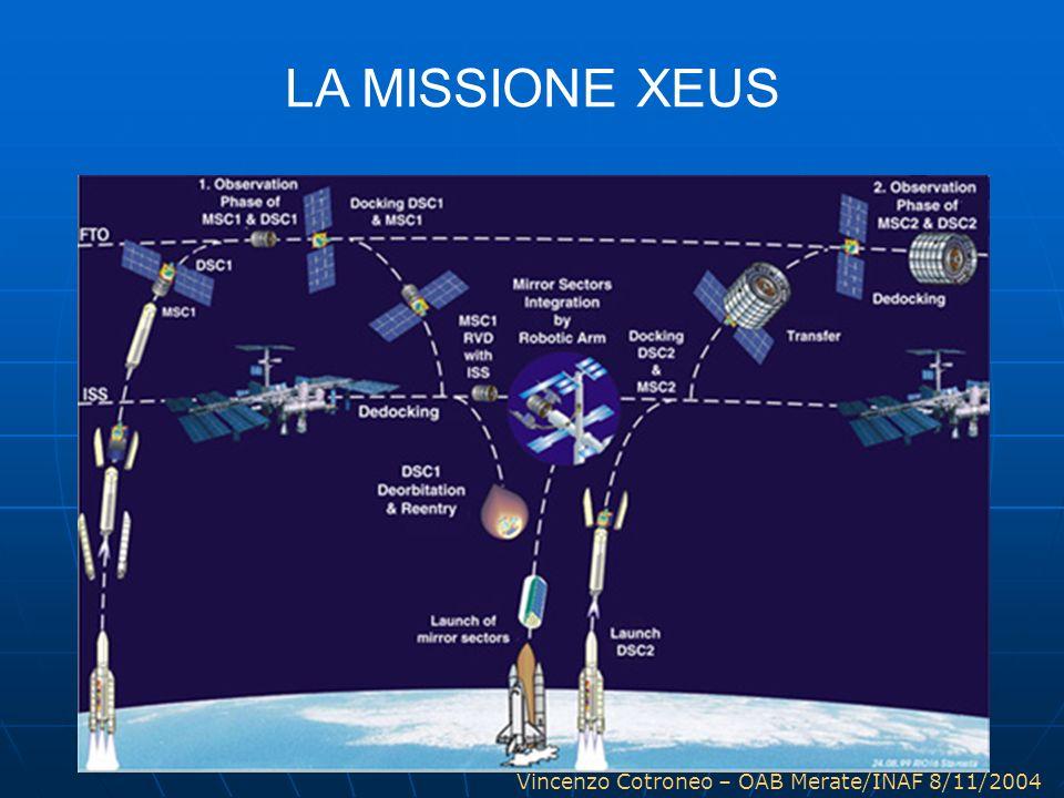 Vincenzo Cotroneo – OAB Merate/INAF 8/11/2004 LA MISSIONE XEUS