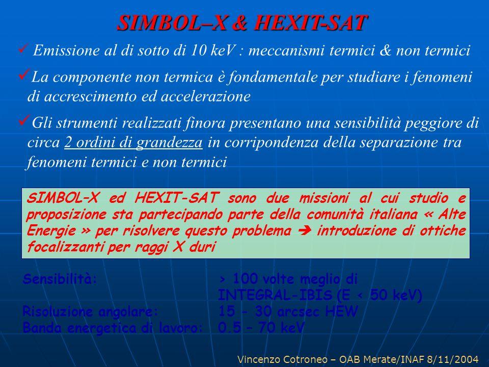 Vincenzo Cotroneo – OAB Merate/INAF 8/11/2004 Emissione al di sotto di 10 keV : meccanismi termici & non termici La componente non termica è fondamentale per studiare i fenomeni di accrescimento ed accelerazione Gli strumenti realizzati finora presentano una sensibilità peggiore di circa 2 ordini di grandezza in corripondenza della separazione tra fenomeni termici e non termici SIMBOL–X ed HEXIT-SAT sono due missioni al cui studio e proposizione sta partecipando parte della comunità italiana « Alte Energie » per risolvere questo problema introduzione di ottiche focalizzanti per raggi X duri SIMBOL–X & HEXIT-SAT Sensibilità: > 100 volte meglio di INTEGRAL-IBIS (E < 50 keV) Risoluzione angolare: 15 - 30 arcsec HEW Banda energetica di lavoro: 0.5 – 70 keV