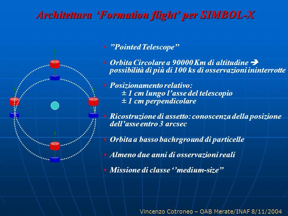 Vincenzo Cotroneo – OAB Merate/INAF 8/11/2004 Architettura Formation flight per SIMBOL-X Pointed Telescope Orbita Circolare a 90000 Km di altitudine p