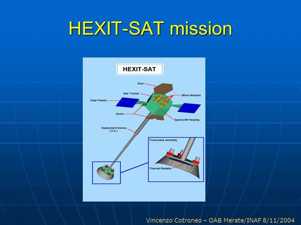 HEXIT-SAT mission