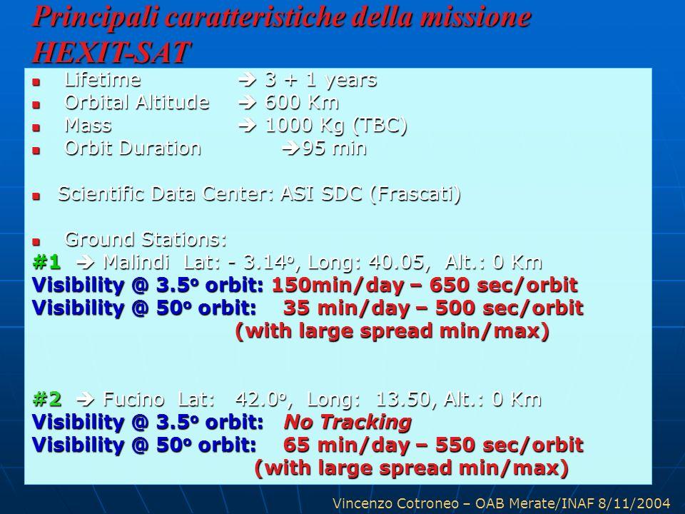 Vincenzo Cotroneo – OAB Merate/INAF 8/11/2004 Principali caratteristiche della missione HEXIT-SAT Lifetime 3 + 1 years Lifetime 3 + 1 years Orbital Altitude 600 Km Orbital Altitude 600 Km Mass 1000 Kg (TBC) Mass 1000 Kg (TBC) Orbit Duration 95 min Orbit Duration 95 min Scientific Data Center: ASI SDC (Frascati) Scientific Data Center: ASI SDC (Frascati) Ground Stations: Ground Stations: #1 Malindi Lat: - 3.14 o, Long: 40.05, Alt.: 0 Km Visibility @ 3.5 o orbit: 150min/day – 650 sec/orbit Visibility @ 50 o orbit: 35 min/day – 500 sec/orbit (with large spread min/max) (with large spread min/max) #2 Fucino Lat: 42.0 o, Long: 13.50, Alt.: 0 Km Visibility @ 3.5 o orbit: No Tracking Visibility @ 50 o orbit: 65 min/day – 550 sec/orbit (with large spread min/max) (with large spread min/max)