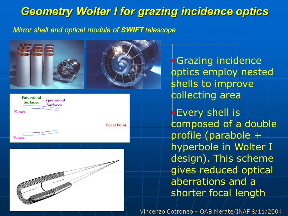 Vincenzo Cotroneo – OAB Merate/INAF 8/11/2004 Geometry Wolter I for grazing incidence optics Grazing incidence optics employ nested shells to improve